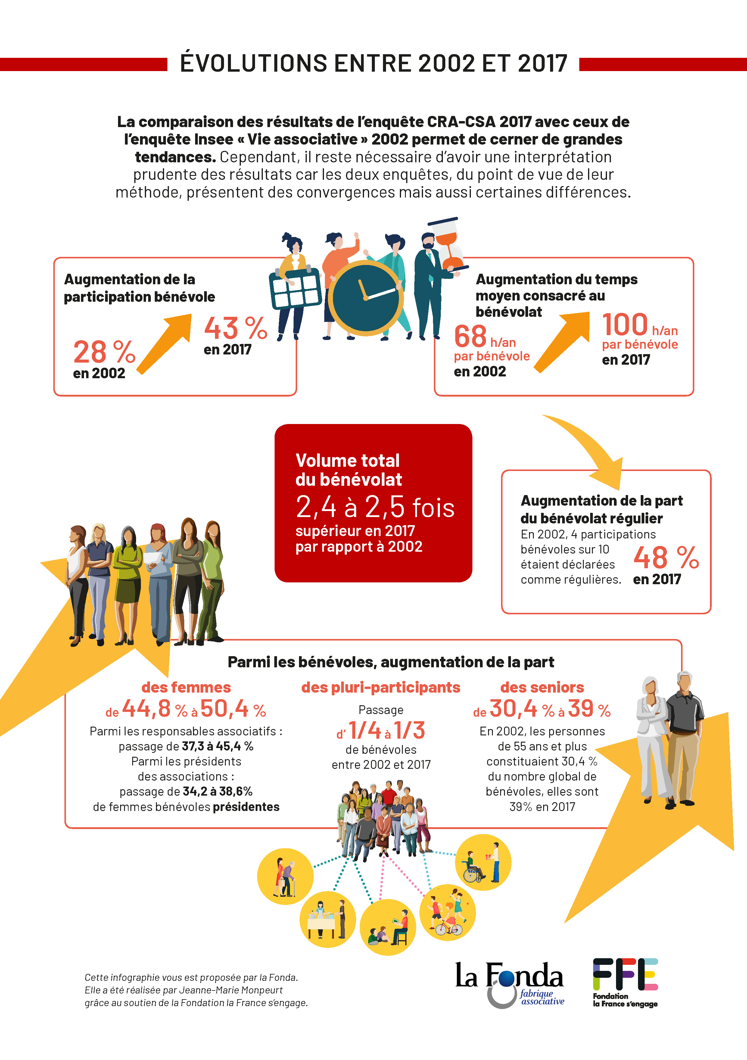 infographie 4