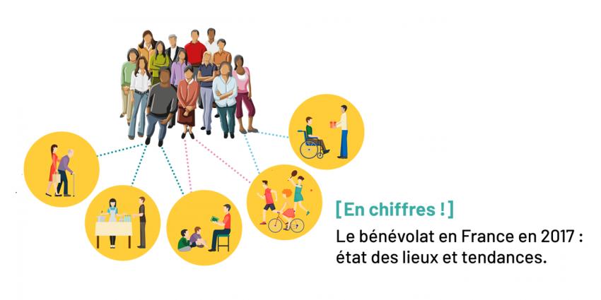 Infographie - Le bénévolat en France en 2017